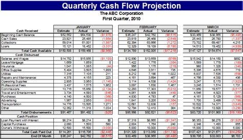 ultimate cash flow template  business personal