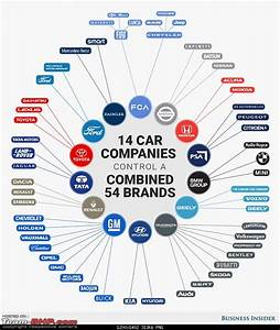 Who owns whom (Car Companies) - Page 4 - Team-BHP
