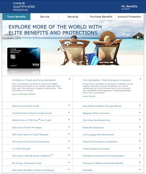 See 19 chase credit card and credit card for june 2021. Credit Card Review: Chase Sapphire Reserve | Miles Points More