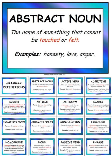 Glossary Of Terms Commonly Used In Primary Revision Grammar Definition Display Pack
