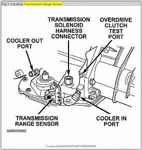 2001 Dodge Ram 1500 Shift Solenoid