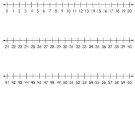5 best images of printable number line 0 30 printable number line to 60 printable number line