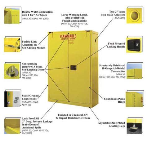 flammable storage cabinet harbor freight osha fire cabinet regulations imanisr com