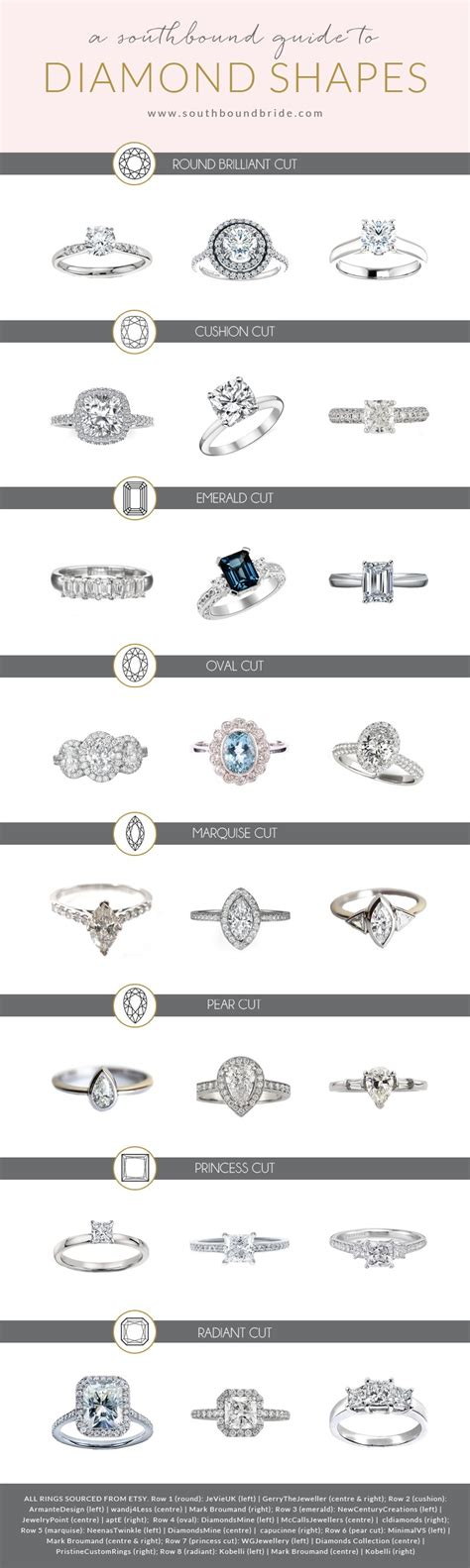 engagement rings guide diamond cuts southbound