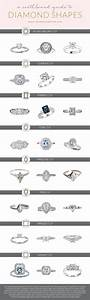 engagement rings guide diamond cuts southbound bride With wedding ring cuts and shapes