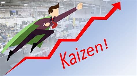 kaizen  spirit  continuous improvement
