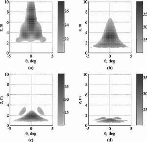 Dependence of the difference frequency sound fields on the ...