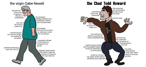 that thing it scares me template oc the virgin gabe newell vs the chad todd howard