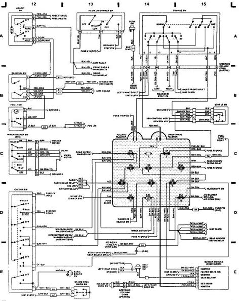 89 jeep yj wiring diagram yj wiring help 89 jeep yj