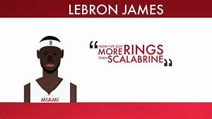 Funny Nba Quote... Dumb Basketball Player Quotes