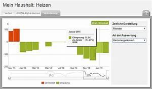 Brennwert Berechnen : monitoring und alltagsfragen meine ~ Themetempest.com Abrechnung
