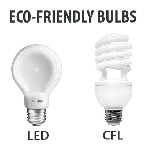 which type of light bulbs should be considered eco