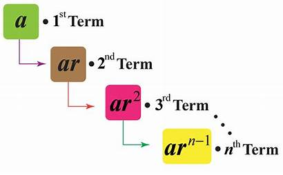 Geometric Term Nth Gp Example Progression Sequence