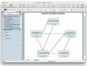 How To Create The Interaction  Relation  Diagram