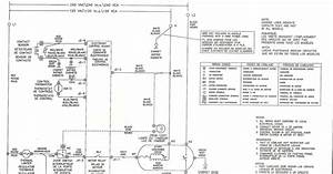 Appliance Talk  Frigidaire Front Load Dryer Wiring Diagram