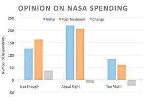 The Space Review: Testing the Neil deGrasse Tyson Effect