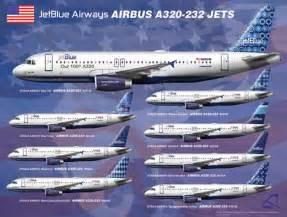 JetBlue Aircraft Fleet