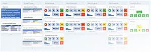 Software Development Process Dashboards & Agile Teams Tools