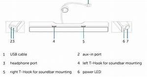 Dell Ac511 Manual