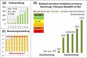 Bierbank Mit Lehne : bierbank mit lehne test der bewertung kosten infos ~ A.2002-acura-tl-radio.info Haus und Dekorationen