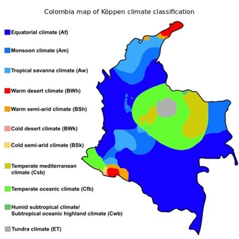 Colombia Climate & Weather - Retire in Colombia, Part 1