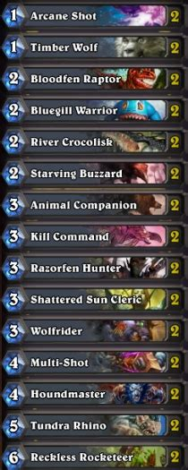 Hearthstone  Best Hunter Basic Deck, Free Deck, Hunter