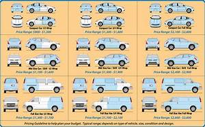budget clearshield protection services inc 772 463 2345 With vehicle lettering pricing