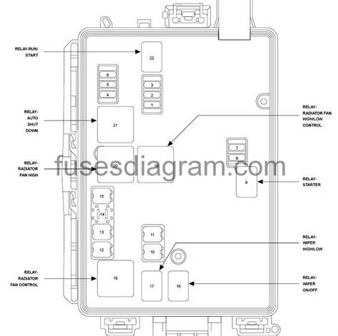 2009 Challenger Fuse Box Diagram Trunk by Fuse Box Dodge Charger Dodge Magnum