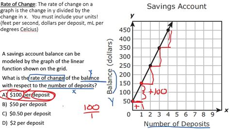 Rate Of Change From A Graph Youtube