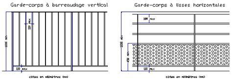 normes escaliers res et garde corps ehi escalier h 233 lico 239 dal industriel