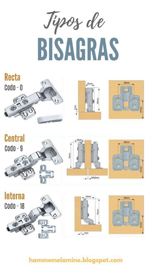 instalacion de bisagras de cazoleta tutorial como colocar bisagras en puertas de cocina