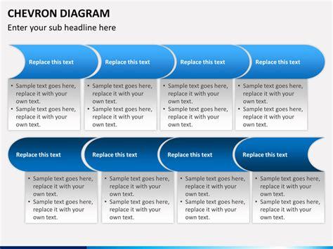 chevron diagram powerpoint template sketchbubble