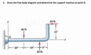 Solved  Draw The Free Body Diagram And Determine The Suppo