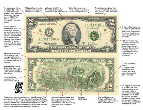 illuminati sign illuminati symbols illuminati symbols in