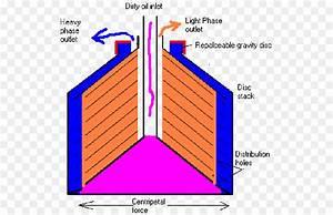 Wiring Diagram Database  Free Body Diagram Centripetal Force