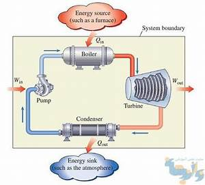 Caldera Spa Wiring Diagram