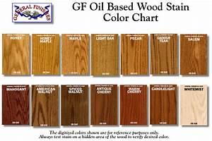 Oil based liquid penetrating wood stains for Oil based floor stain
