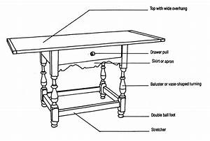 Diagram Of Table With Drawer From Southern Massachusetts