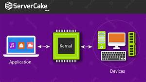 What Is Kernel In Operating Systems