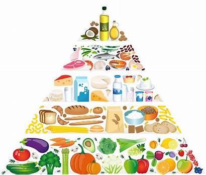 Pyramide Eating Pyramid Pixabay Spenden Lebensmittel