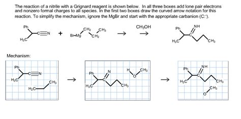 The Reaction Of A Nitrile With A Grignard Reagent