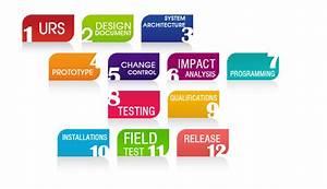 Inforcom Technologies Pvt  Ltd