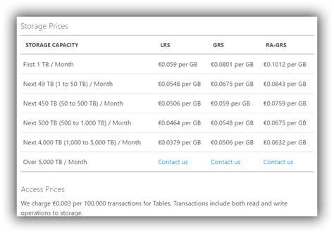 azure table storage pricing quick start serversncode