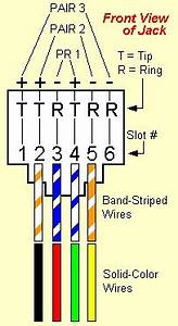 Phone Jack Color Code Diagram