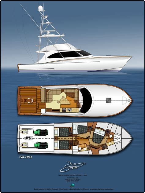 Determining Used Boat Values by Share How Much Is A Catamaran Boat Mi Je