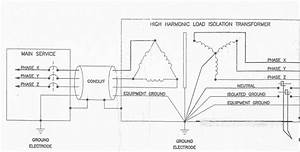 Isolated Ground System Wiring Diagram
