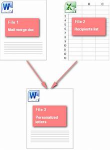 how to mail merge from excel to word With merge documents word excel