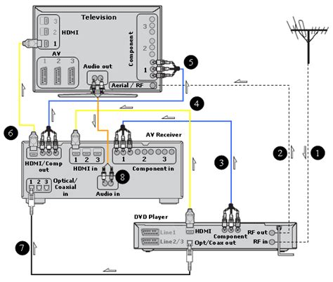 Diagrams Wiring Vcr Hook Diagram Best Free