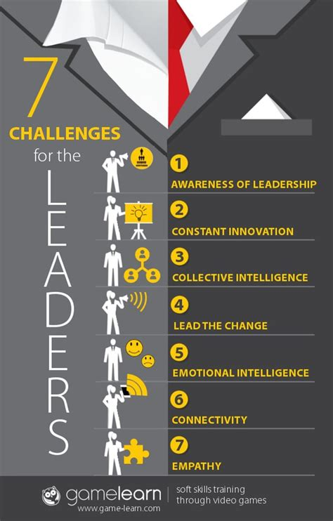 great challenges   leaders  tomorrow