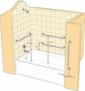 Selecting Grab Bars For Bathroom Safety